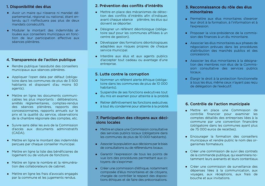 Anticor-30-propositions-pour-des-commune