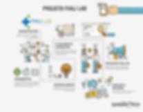 infografico Manaos tech Alterado.png
