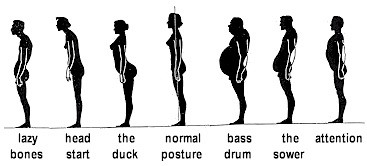 General standing posture