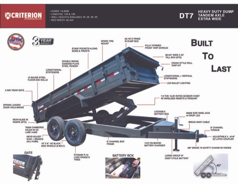 Built to Last DT7 Flyer (1).jpg