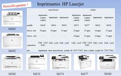 gamme laserjet HP