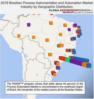 Brazilian Process Automation Market Recovering - Will Reach $2B by 2021