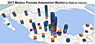 Mexico process automation markets by industry and by State