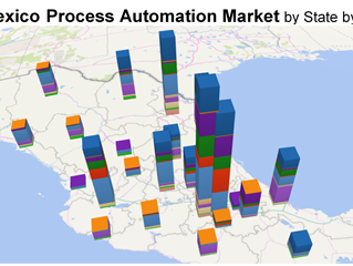 Exploit Mexico's Growth In Process Automation
