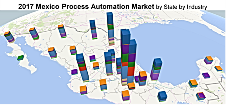 2017 Mexico Process Automation Market by industry and by State