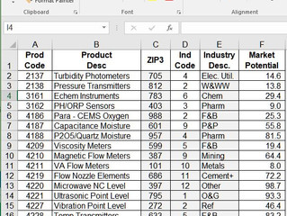 ReMaP™ Results Now Available in Database Format