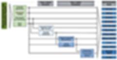Process Automation Sales Channels