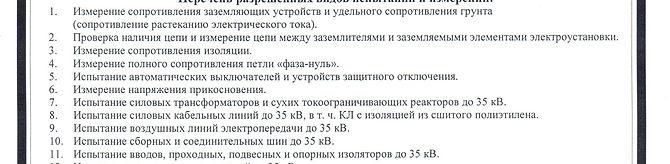Технический отчет Краснодар