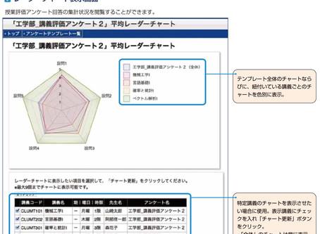 授業評価アンケートシステム・ITツールのご紹介