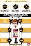 KwikWeld-Infographic.jpg