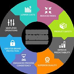 business_process_management.png