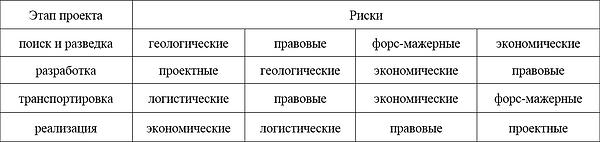 таблица2.png