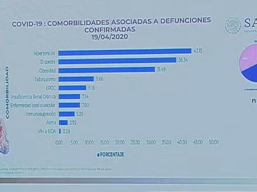 Hugo López Gatell pide que las poblaciones en riesgo se hagan pruebas de VIH