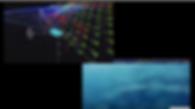 Positionnement acoustique sous marin