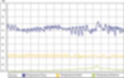 Fluxo_Temperatura_CAC.jpg