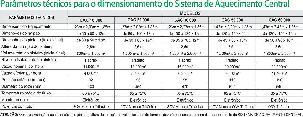 Dados_Tecnicos_CAC.jpg