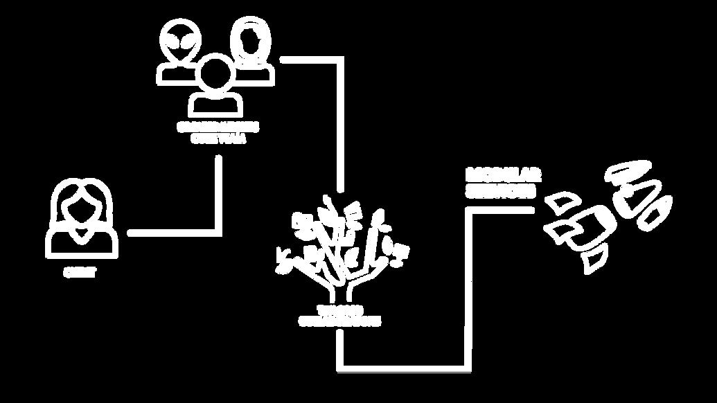 Modulargraph_final-01.png