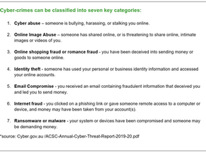 Why you may be more vulnerable to Cyber Attack than you think