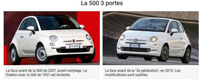 avant/après 2015-Fiat 500 retrofit-car