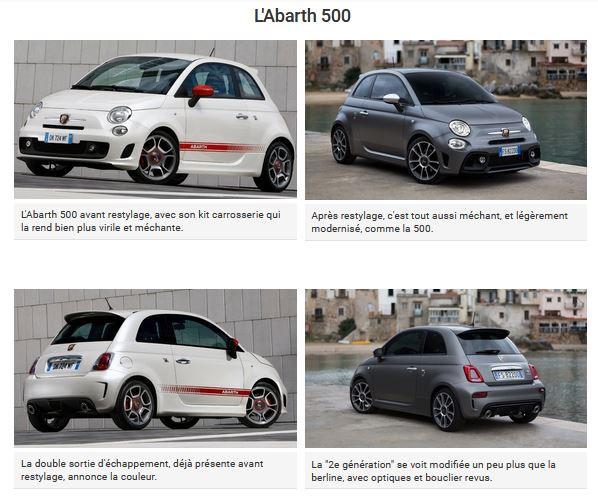 avant/après 2015- Fiat 500 Abarth -retrofit-car