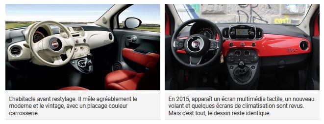 avant/après 2015 Fiat 500 -retrofit-car