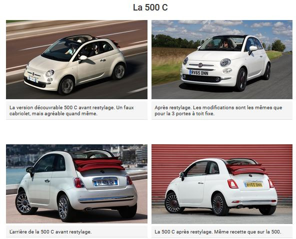 avant/après 2015-Fiat 500 cabrio -retrofit-car