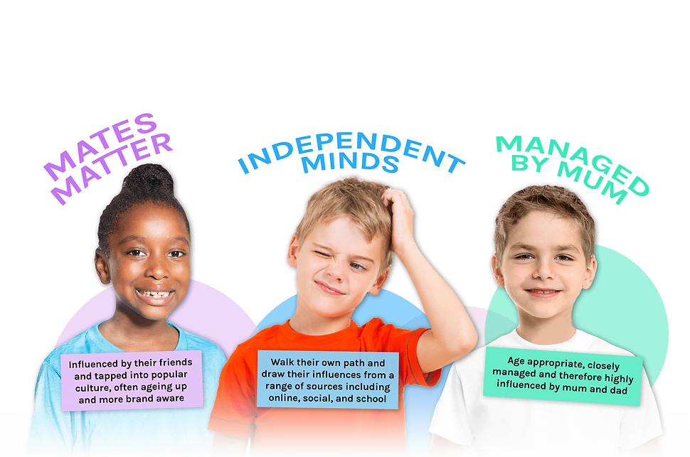 Beano Kids Segments (1) (1).png
