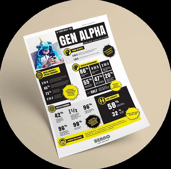 Gen Alpha White Paper.png