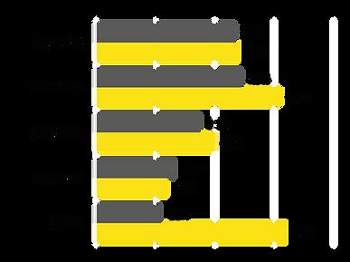 Chart - Omnibux.png