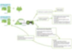 scarti con testi_Tavola disegno 1.jpg