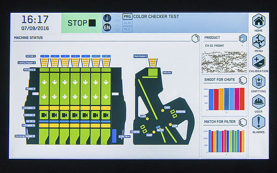 Satake usa Camaras de vision de alta tecnologia