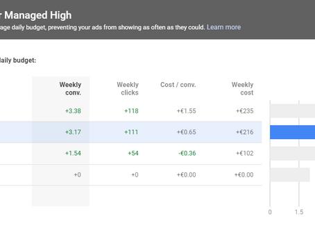 Cómo aumentar de forma rápida y sencilla el número de conversiones de una keyword en Google Ads
