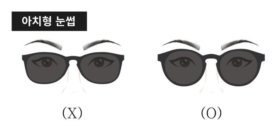 เลือกแว่นจากคิ้ว