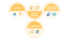 Web_流程 2020_画板 1.png