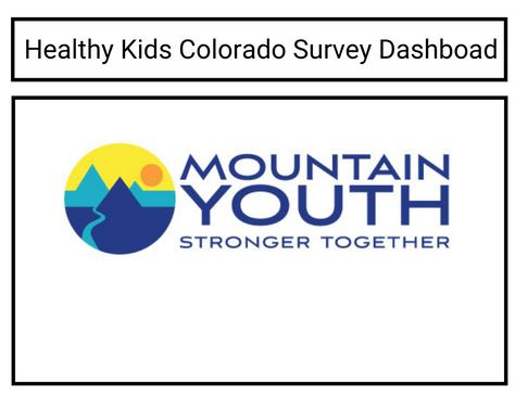 Introducing the Healthy Kids Colorado Survey Dashboard