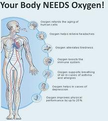 voordelen van zuurstoftherapie