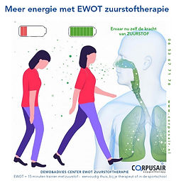 Maximale energie met  15 minuten EWOT zuurstoftherapie, Corpusair.nl de zuurstofshop van ons allemaal