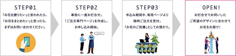 omatome_step.jpg