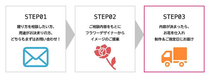 order_step.jpg