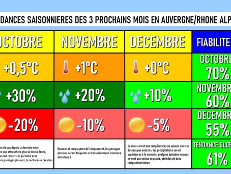TENDANCES SAISONNIERES: Vers un automne très perturbé !