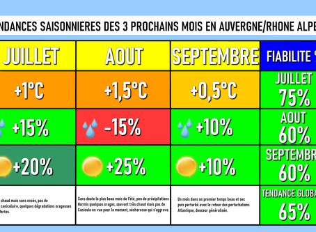 TENDANCES SAISONNIERES: Vers un mois d'Août beau et très chaud ?