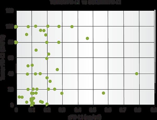 Graph_PDL1vssPD-L1_version2_edited.png