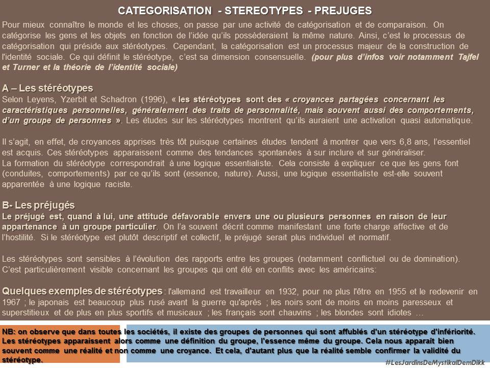 Catégorisation sociale - Stéréotypes - Préjugés