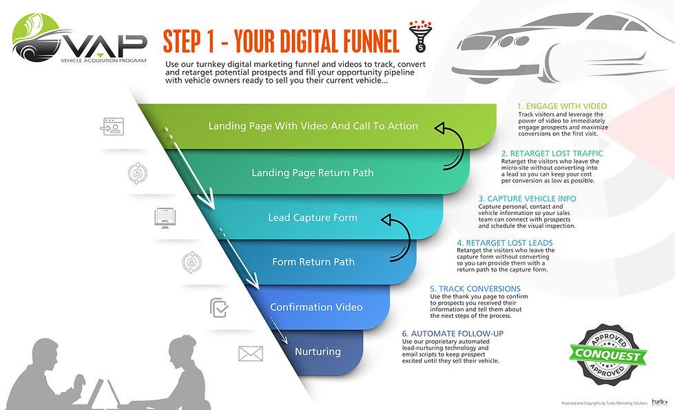 Step1_YourDigitalFunnel.jpg