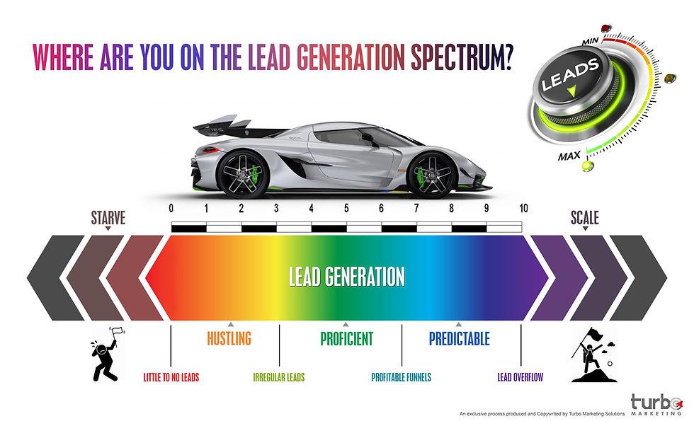 LeadGenerationSpectrum.jpg