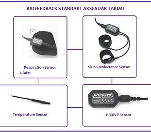 Biofeedback Standart Aksesuar Set