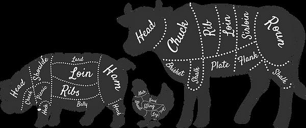 287-2871026_meat-department-beef-cuts-la