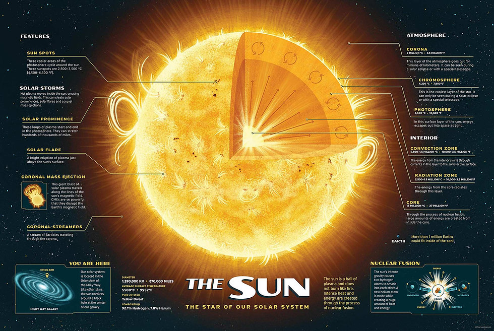 science-rules_1sun.jpg