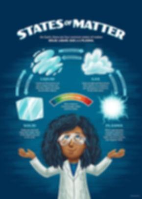 science-rules_4statesofmatter.jpg