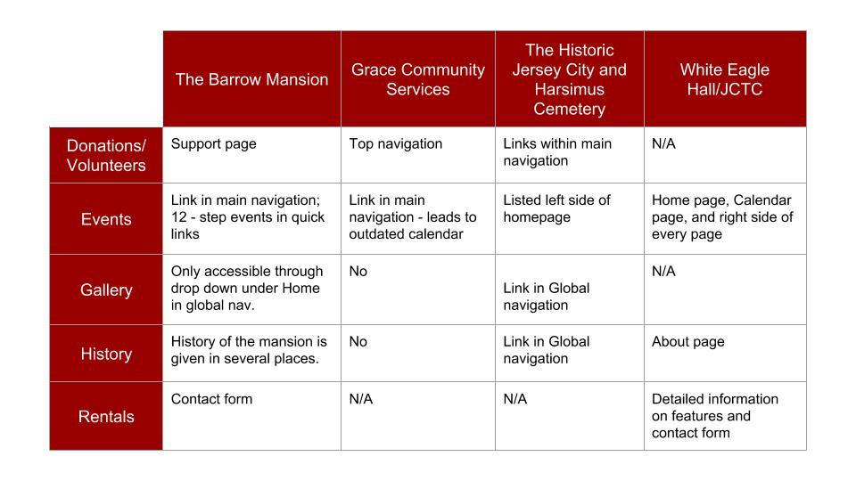 _Barrow Mansion - Element Analysis 2.jpg